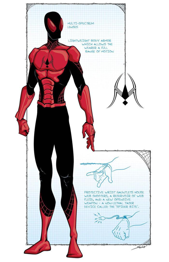 spiderman-uomo-ragno-diverse-versioni-12