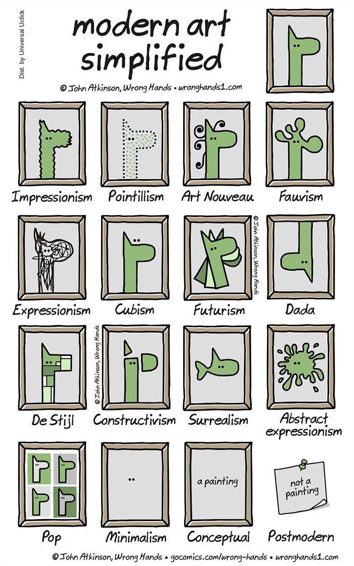 arte-moderna-semplificata-fumetto-john-atkinson