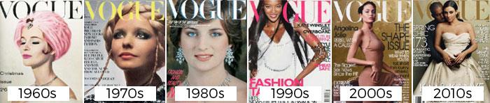 copertine-riviste-famose-100-anni-evoluzione-karen-x-cheng-jerry-gabra-08