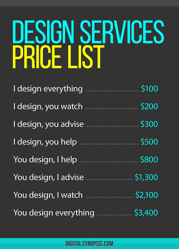 listino-prezzi-designer-clienti-rompiscatole