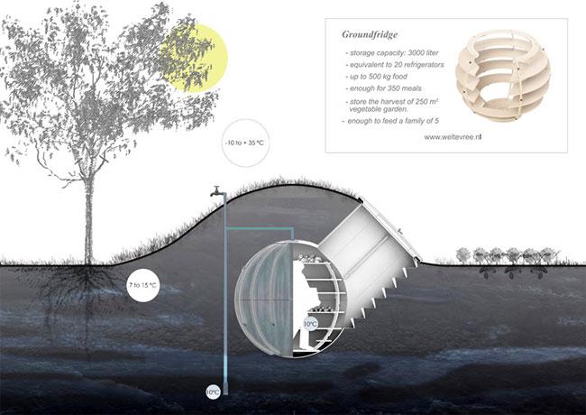 frigorifero-senza-elettricita-sotterraneo-ground-fridge-8