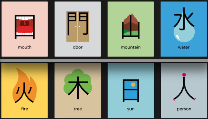 illustrazioni-colorate-ideogrammi-cinesi-chineasy-01