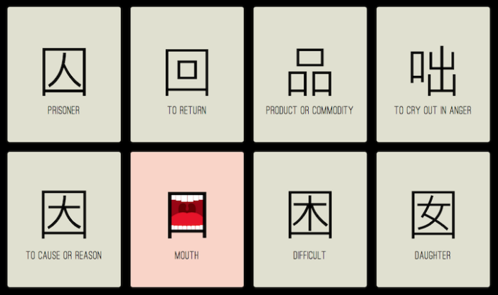 illustrazioni-colorate-ideogrammi-cinesi-chineasy-03