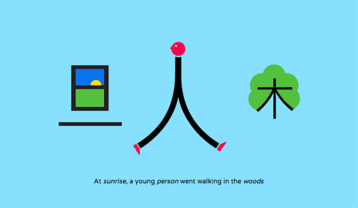 illustrazioni-colorate-ideogrammi-cinesi-chineasy-05