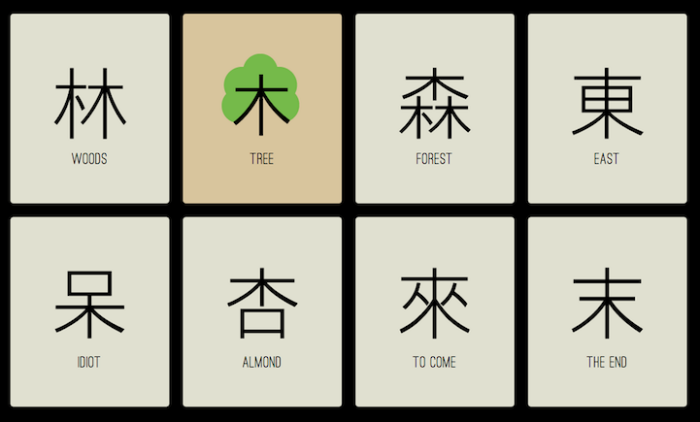 illustrazioni-colorate-ideogrammi-cinesi-chineasy-18