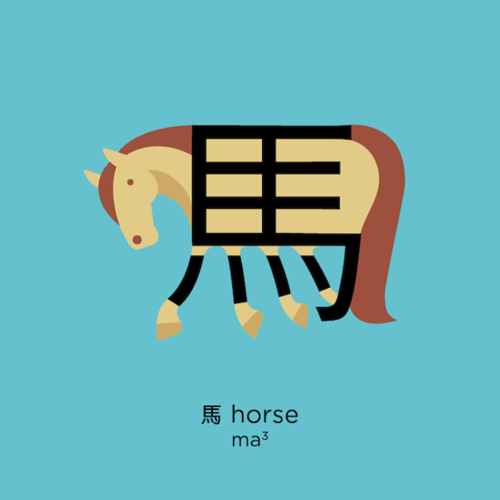 illustrazioni-colorate-ideogrammi-cinesi-chineasy-20