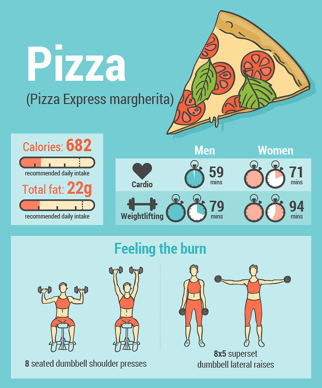 esercizi-fitness-bruciare-cibo-spazzatura-5