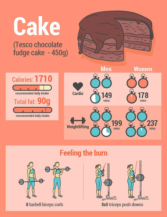 esercizi-fitness-bruciare-cibo-spazzatura-9