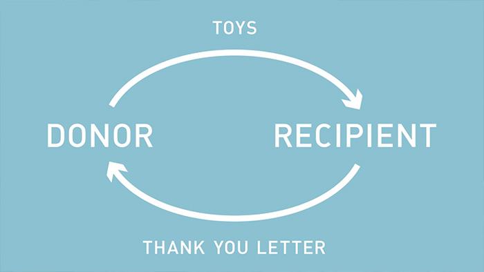 campagna-donazione-organi-vecchi-peluche-arti-nuovi-second-life-toys-giappone-14
