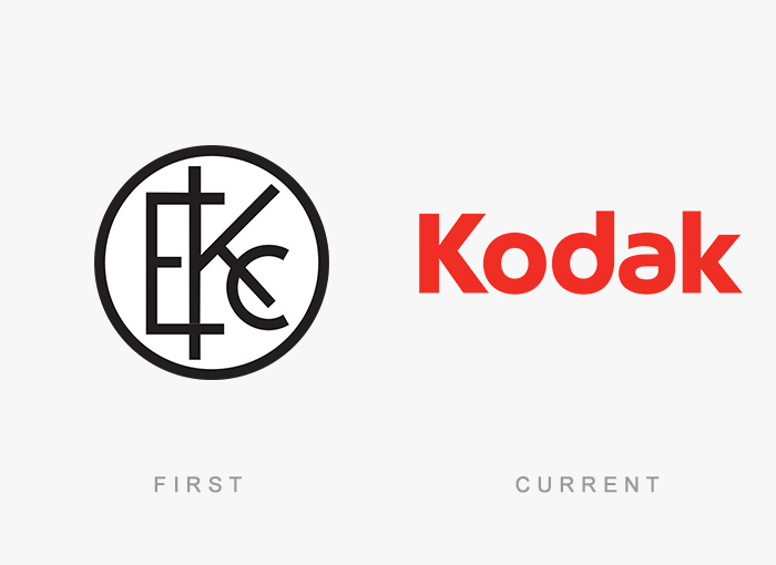 Loghi famosi ieri oggi originali inizi, Kodak