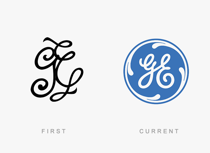 Loghi famosi ieri oggi originali inizi, General Electric