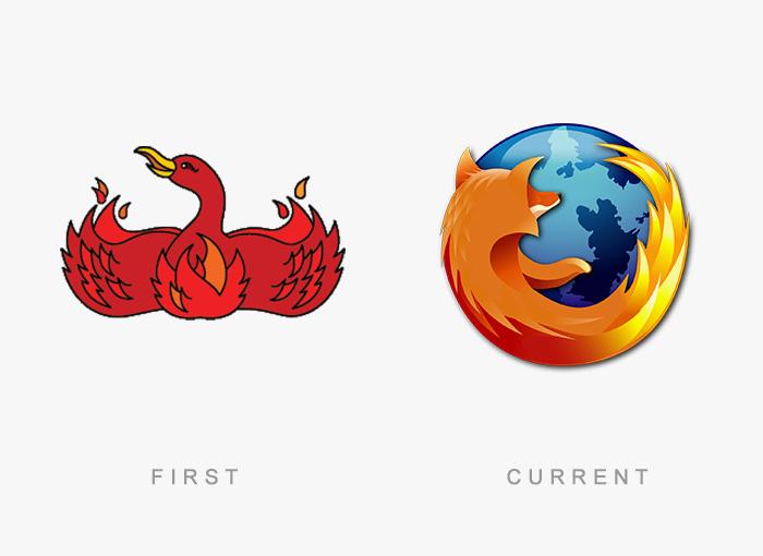 Loghi famosi ieri oggi originali inizi, Mozilla Firefox