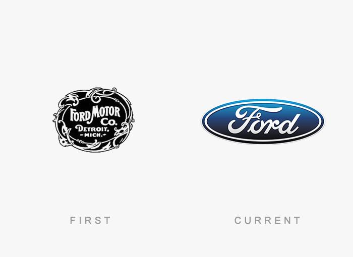 Loghi famosi ieri oggi originali inizi, Ford