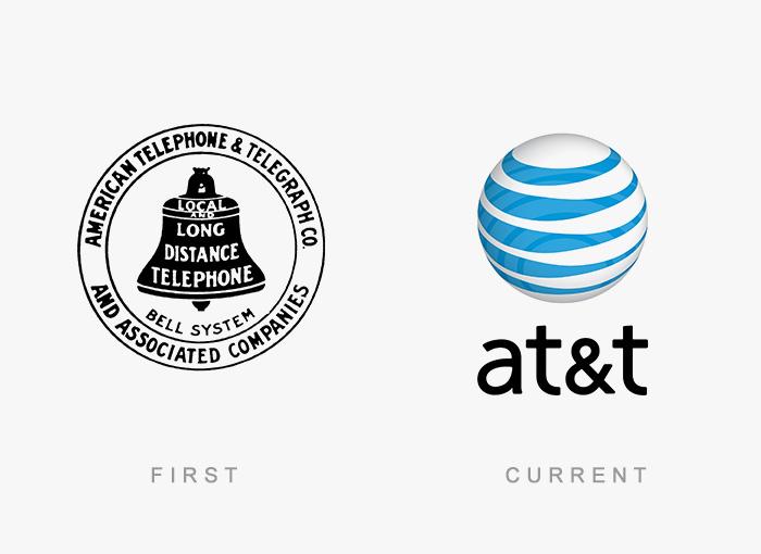 Loghi famosi ieri oggi originali inizi, AT&T