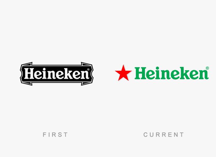 Loghi famosi ieri oggi originali inizi, Heineken