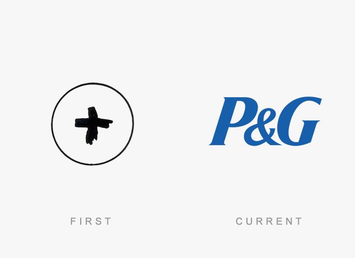 Loghi famosi ieri oggi originali inizi, Procter & Gamble