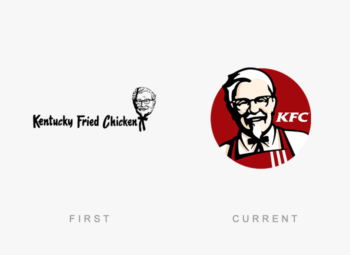 Loghi famosi ieri oggi originali inizi, KFC - Kentucky Fried Chicken
