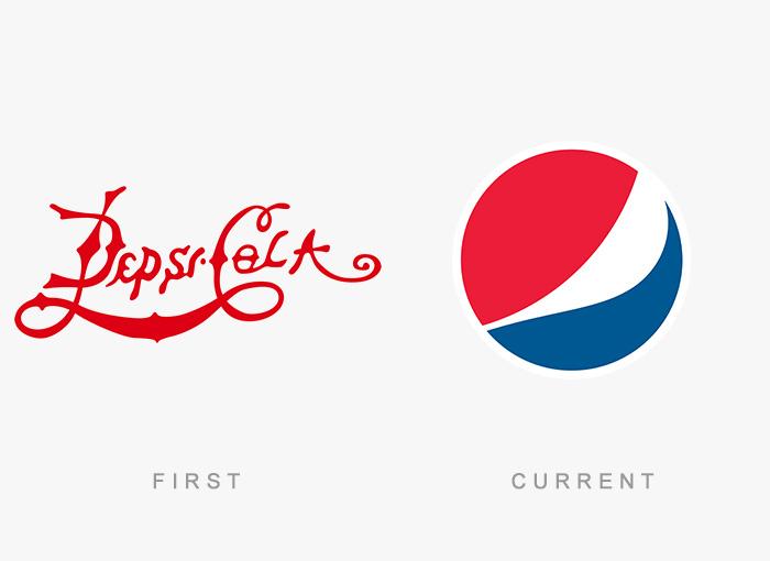 Loghi famosi ieri oggi originali inizi, Pepsi
