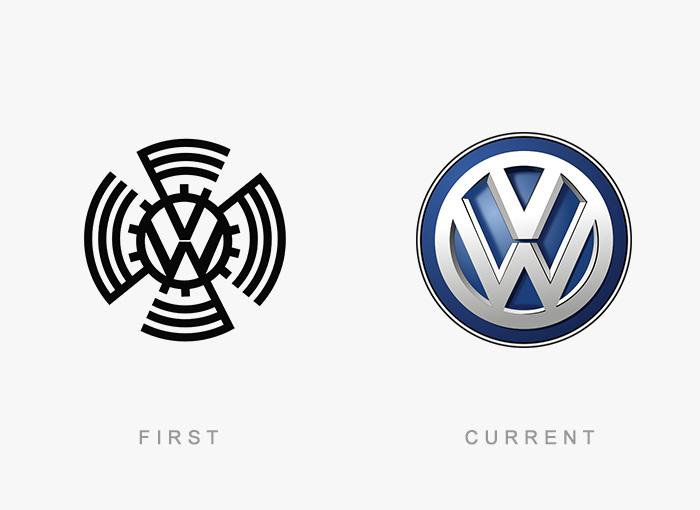 Loghi famosi ieri oggi originali inizi, Volkswagen