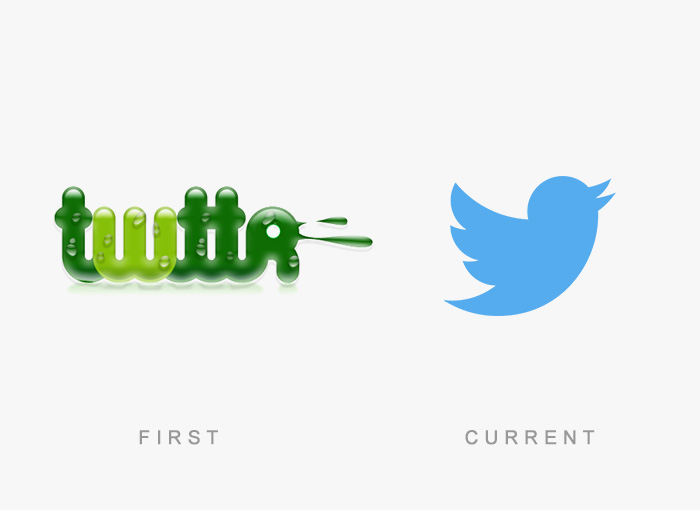 Loghi famosi ieri oggi originali inizi, Twitter