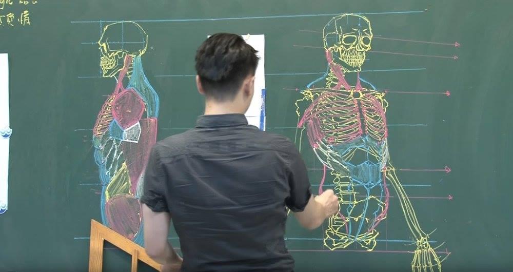 insegnante-disegni-anatomici-mano-libera-lavagna-chuan-bin-chung-1