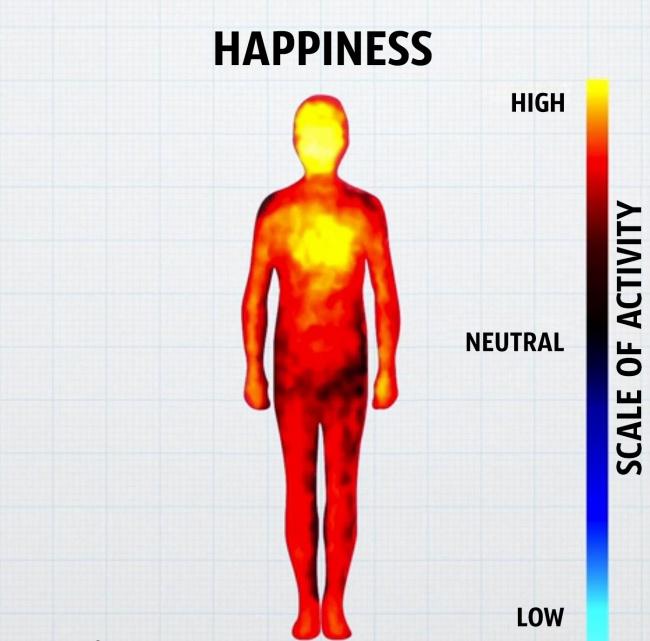 come-corpo-reagisce-emozioni-grafici-1