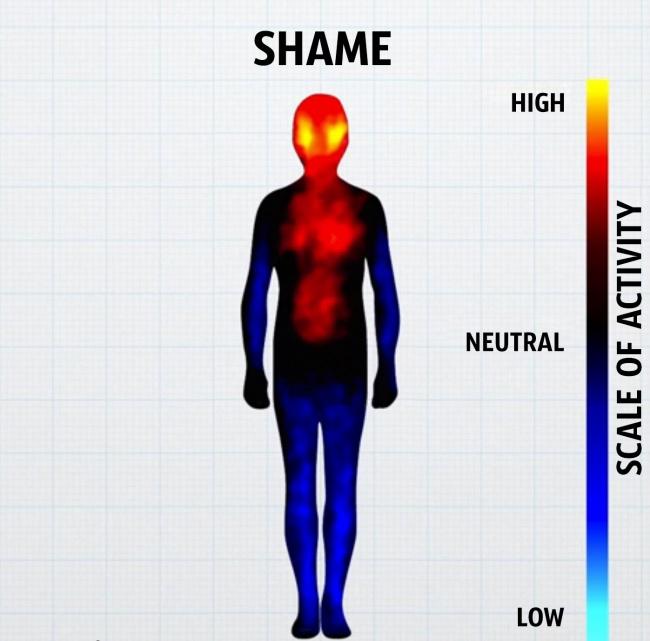 come-corpo-reagisce-emozioni-grafici-5