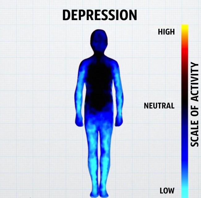 come-corpo-reagisce-emozioni-grafici-6