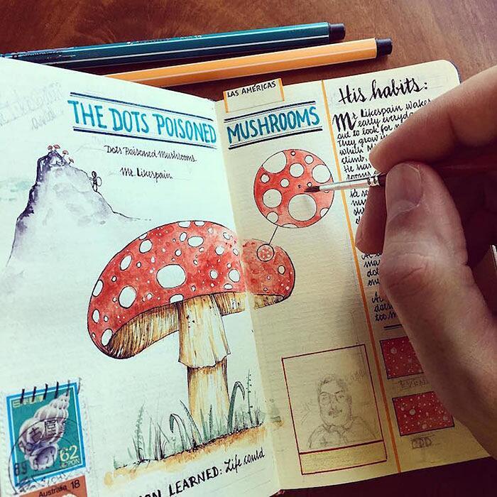 Taccuini Di Viaggio Disegnati A Mano Jose Naranja