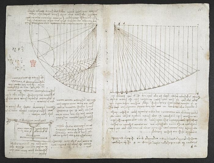 Codice Arundel Leonardo Da Vinci Online British Library