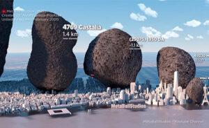 Asteroidi del Sistema Solare a confronto con New York, in un video davvero impressionante